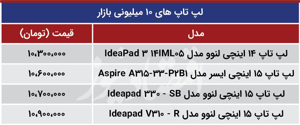 لپ+تاپ+ارزان